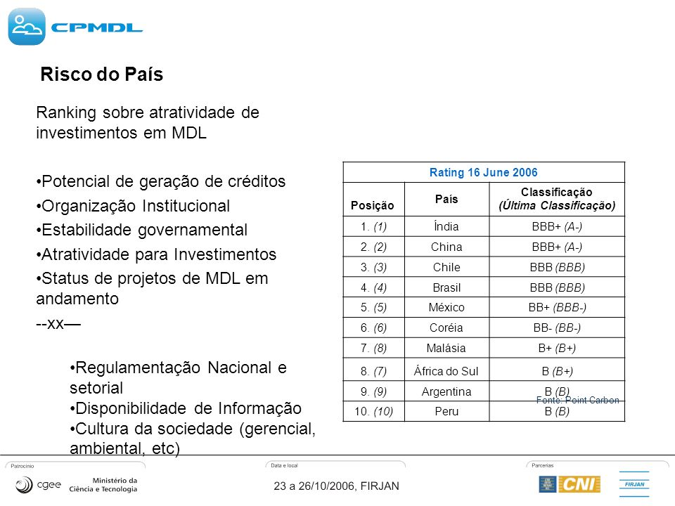 Risco do País Rating 16 June 2006 Posição País Classificação (Última Classificação) 1.