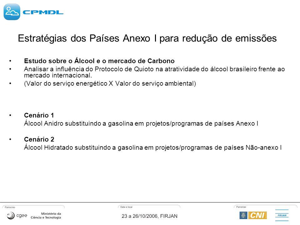 Estratégias dos Países Anexo I para redução de emissões Estudo sobre o Álcool e o mercado de Carbono Analisar a influência do Protocolo de Quioto na atratividade do álcool brasileiro frente ao mercado internacional.