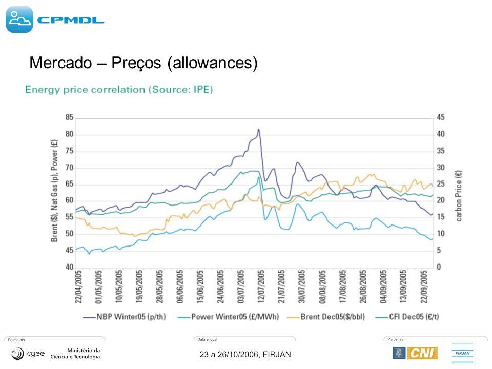 Mercado – Preços (allowances)