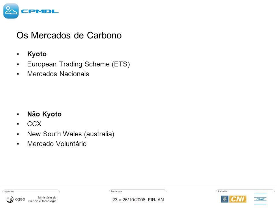 Os Mercados de Carbono Kyoto European Trading Scheme (ETS) Mercados Nacionais Não Kyoto CCX New South Wales (australia) Mercado Voluntário
