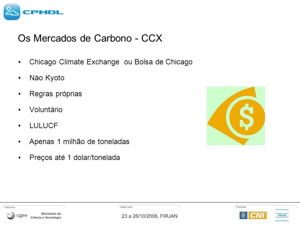 Os Mercados de Carbono - CCX Chicago Climate Exchange ou Bolsa de Chicago Nào Kyoto Regras próprias Voluntário LULUCF Apenas 1 milhão de toneladas Preços até 1 dolar/tonelada