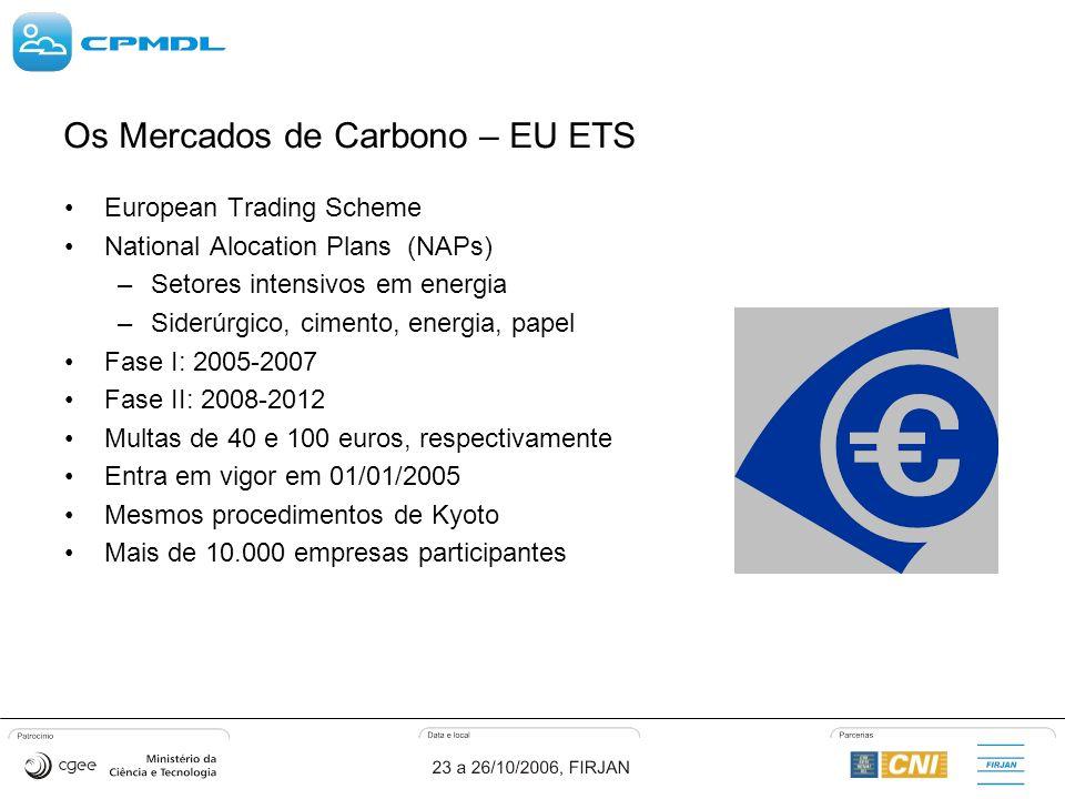 Os Mercados de Carbono – EU ETS European Trading Scheme National Alocation Plans (NAPs) –Setores intensivos em energia –Siderúrgico, cimento, energia, papel Fase I: 2005-2007 Fase II: 2008-2012 Multas de 40 e 100 euros, respectivamente Entra em vigor em 01/01/2005 Mesmos procedimentos de Kyoto Mais de 10.000 empresas participantes