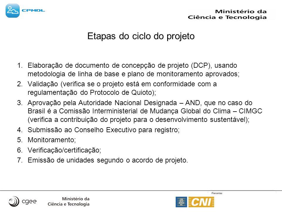 Etapas do ciclo do projeto 1.Elaboração de documento de concepção de projeto (DCP), usando metodologia de linha de base e plano de monitoramento aprov
