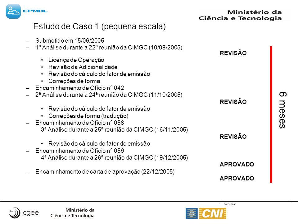 Estudo de Caso 1 (pequena escala) –Submetido em 15/06/2005 –1ª Análise durante a 22ª reunião da CIMGC (10/08/2005) REVISÃO Licença de Operação Revisão