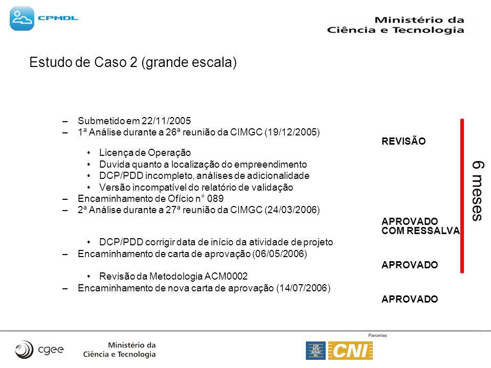 –Submetido em 22/11/2005 –1ª Análise durante a 26ª reunião da CIMGC (19/12/2005) REVISÃO Licença de Operação Duvida quanto a localização do empreendimento DCP/PDD incompleto, análises de adicionalidade Versão incompatível do relatório de validação –Encaminhamento de Ofício n° 089 –2ª Análise durante a 27ª reunião da CIMGC (24/03/2006) APROVADO COM RESSALVA DCP/PDD corrigir data de início da atividade de projeto –Encaminhamento de carta de aprovação (06/05/2006) APROVADO Revisão da Metodologia ACM0002 –Encaminhamento de nova carta de aprovação (14/07/2006) APROVADO 6 meses