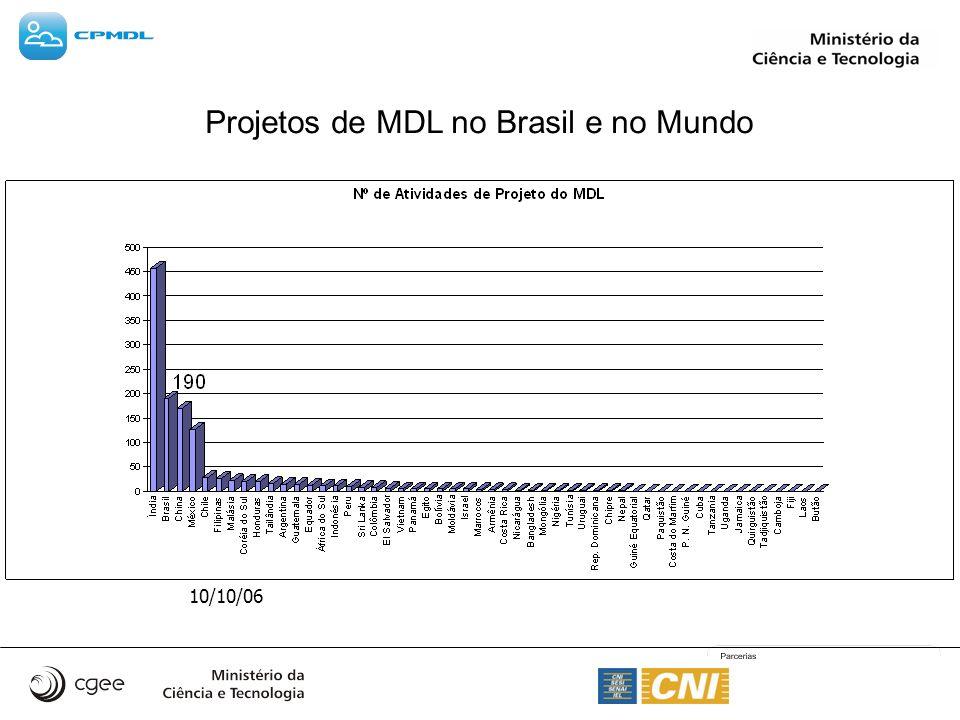 10/10/06 Projetos de MDL no Brasil e no Mundo