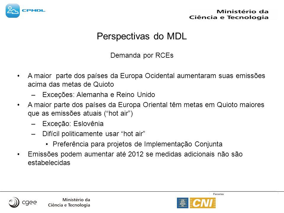 Perspectivas do MDL Demanda por RCEs A maior parte dos países da Europa Ocidental aumentaram suas emissões acima das metas de Quioto – Exceções: Alema