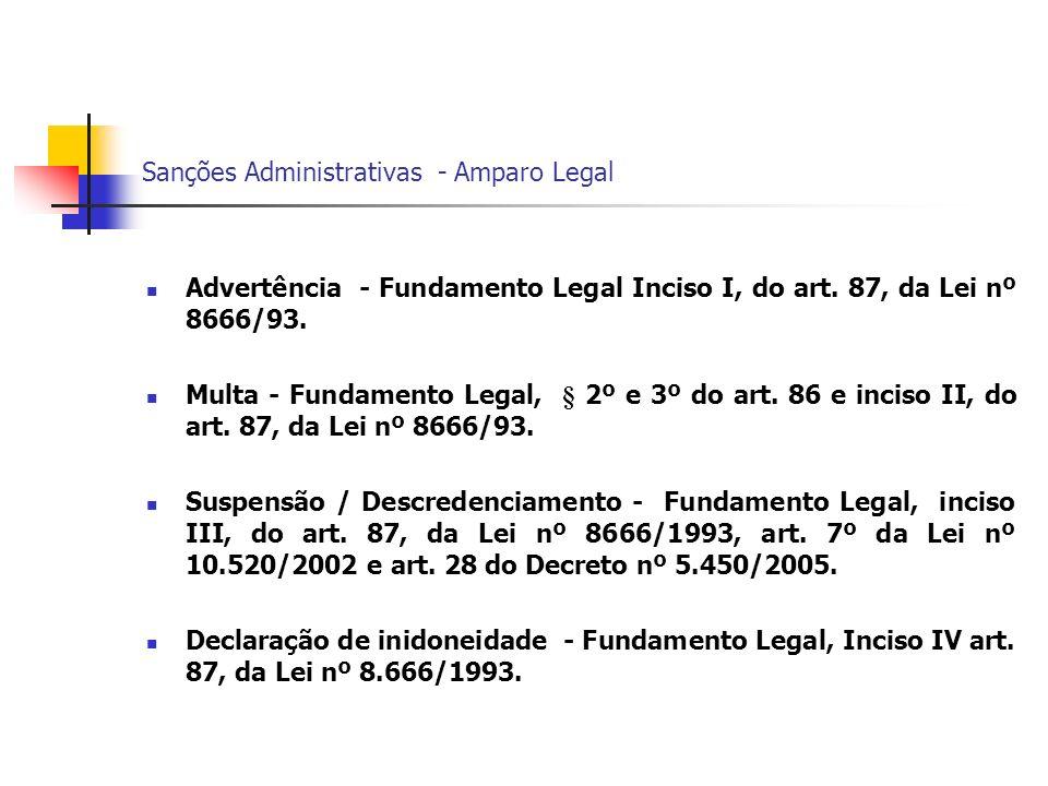 Sanções Administrativas - Amparo Legal Advertência - Fundamento Legal Inciso I, do art. 87, da Lei nº 8666/93. Multa - Fundamento Legal, § 2º e 3º do