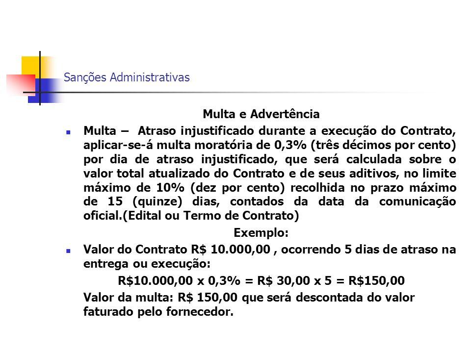 Sanções Administrativas Multa e Advertência Multa – Atraso injustificado durante a execução do Contrato, aplicar-se-á multa moratória de 0,3% (três dé