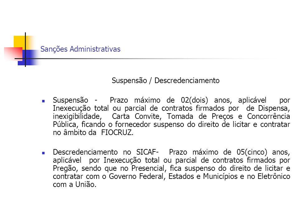 Sanções Administrativas Suspensão / Descredenciamento Suspensão - Prazo máximo de 02(dois) anos, aplicável por Inexecução total ou parcial de contrato