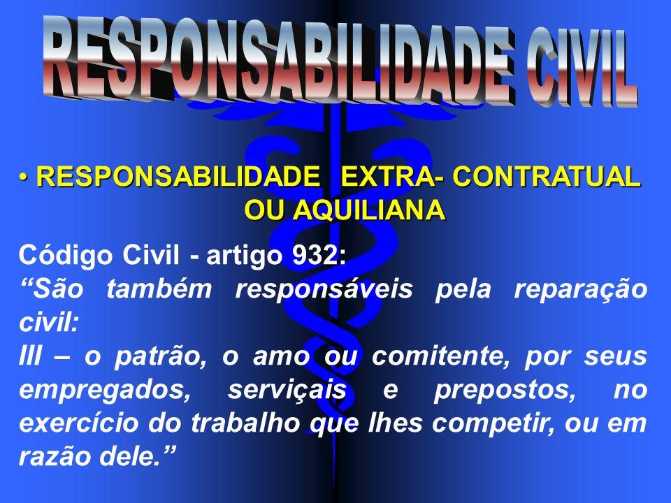 RESPONSABILIDADE EXTRA- CONTRATUAL RESPONSABILIDADE EXTRA- CONTRATUAL OU AQUILIANA OU AQUILIANA Código Civil - artigo 932: São também responsáveis pel