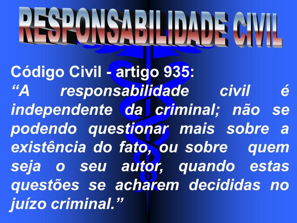 Código Civil - artigo 935: A responsabilidade civil é independente da criminal; não se podendo questionar mais sobre a existência do fato, ou sobre qu