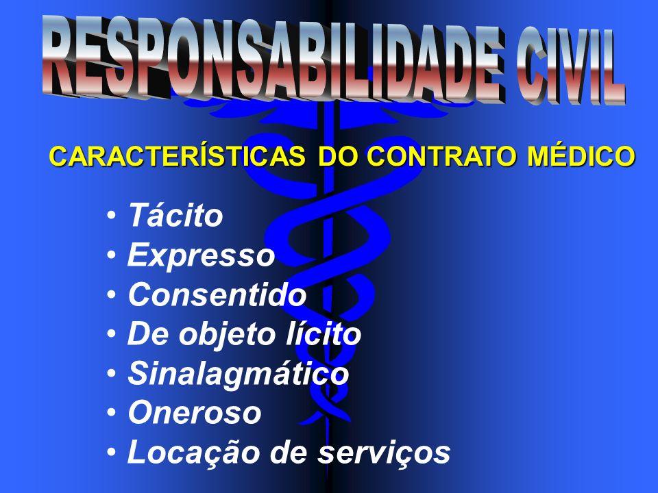 Tácito Expresso Consentido De objeto lícito Sinalagmático Oneroso Locação de serviços CARACTERÍSTICAS DO CONTRATO MÉDICO