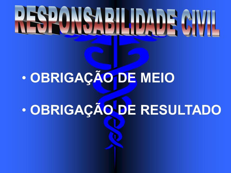 OBRIGAÇÃO DE MEIO OBRIGAÇÃO DE RESULTADO