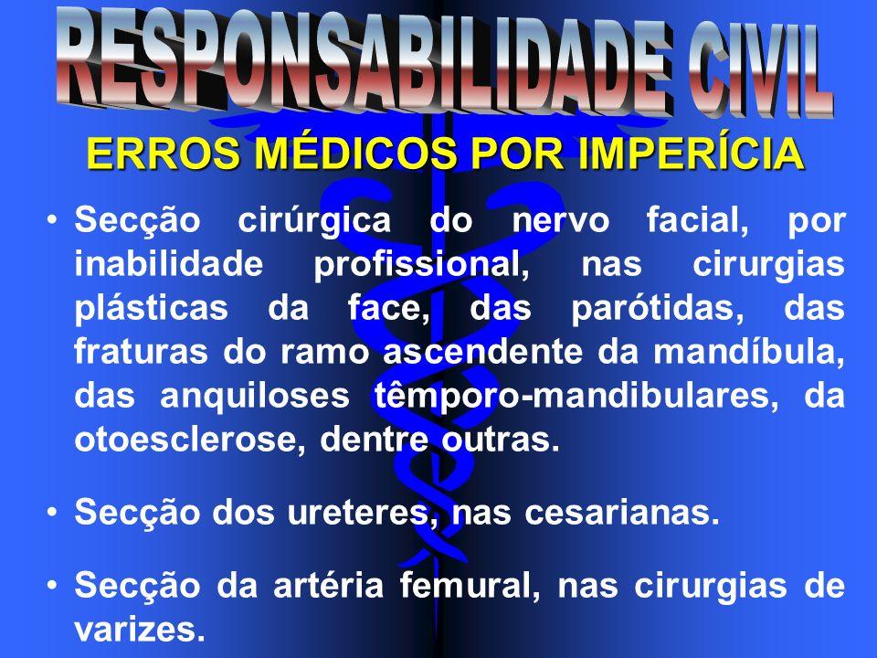 ERROS MÉDICOS POR IMPERÍCIA Secção cirúrgica do nervo facial, por inabilidade profissional, nas cirurgias plásticas da face, das parótidas, das fratur