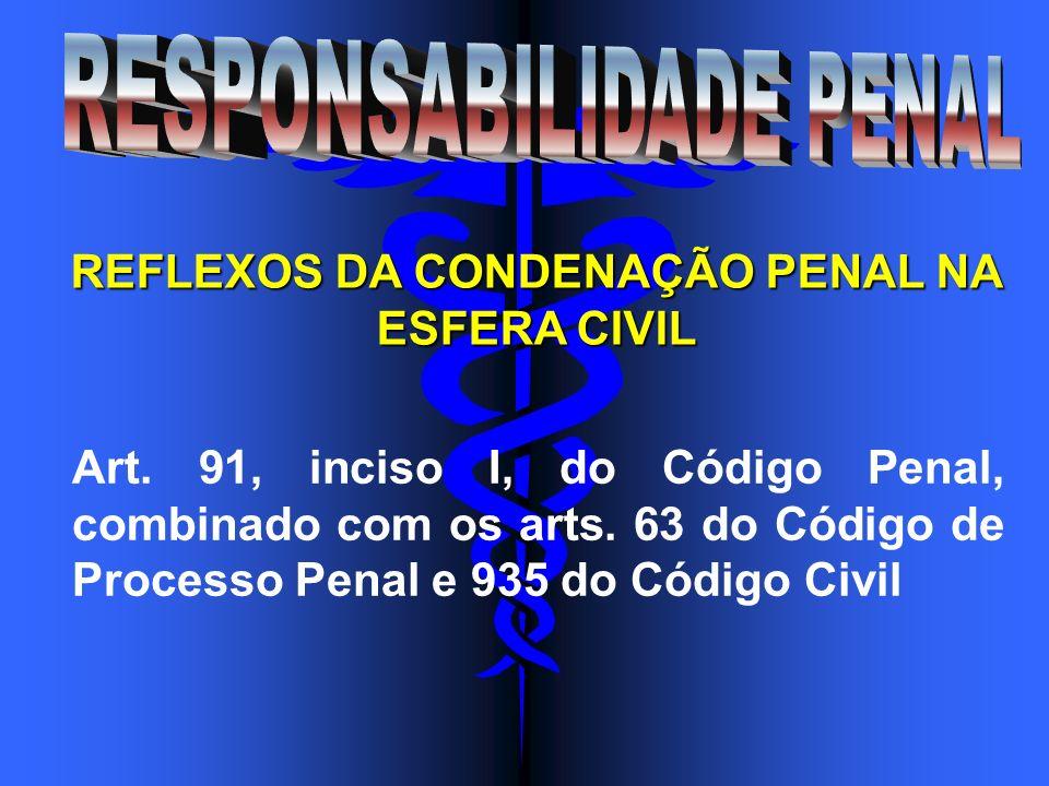 REFLEXOS DA CONDENAÇÃO PENAL NA ESFERA CIVIL Art. 91, inciso I, do Código Penal, combinado com os arts. 63 do Código de Processo Penal e 935 do Código
