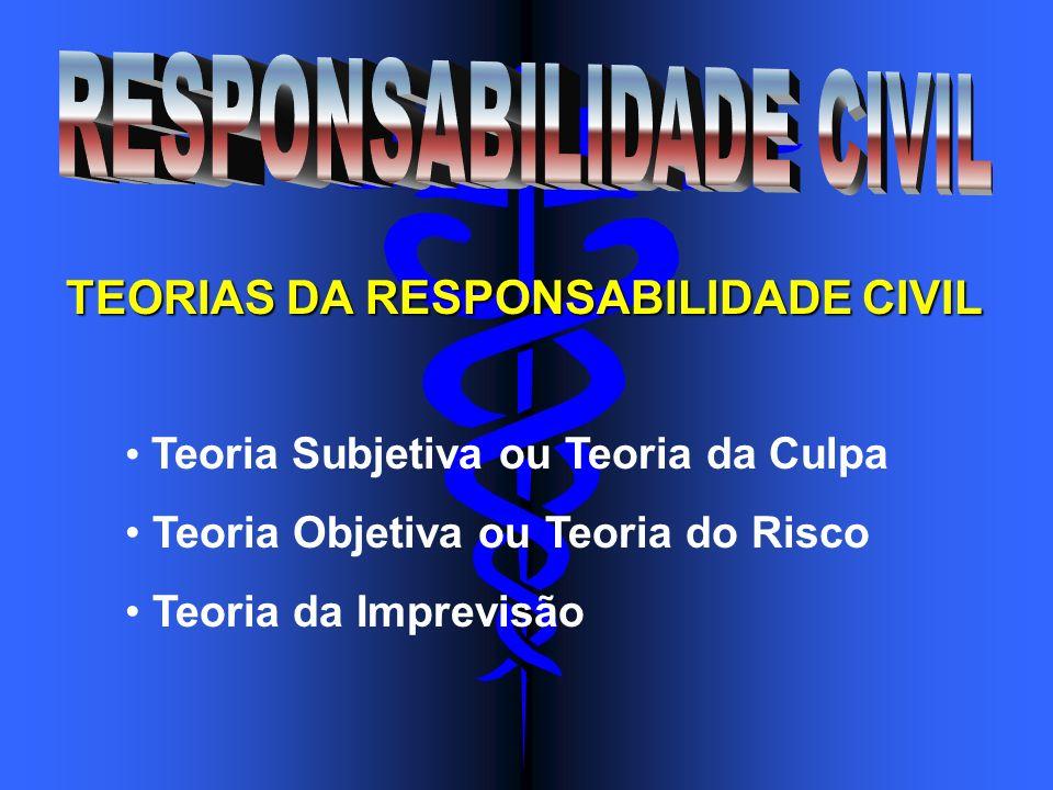 TEORIAS DA RESPONSABILIDADE CIVIL TEORIAS DA RESPONSABILIDADE CIVIL Teoria Subjetiva ou Teoria da Culpa Teoria Objetiva ou Teoria do Risco Teoria da I