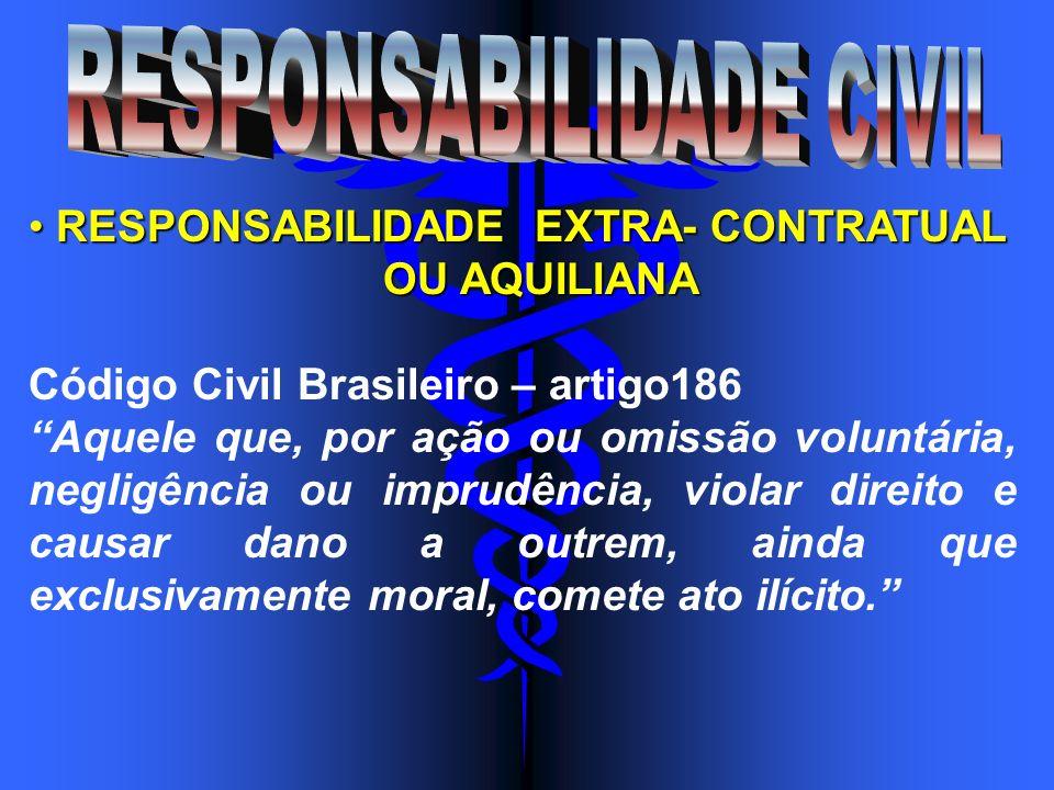 RESPONSABILIDADE EXTRA- CONTRATUAL RESPONSABILIDADE EXTRA- CONTRATUAL OU AQUILIANA OU AQUILIANA Código Civil Brasileiro – artigo186 Aquele que, por aç