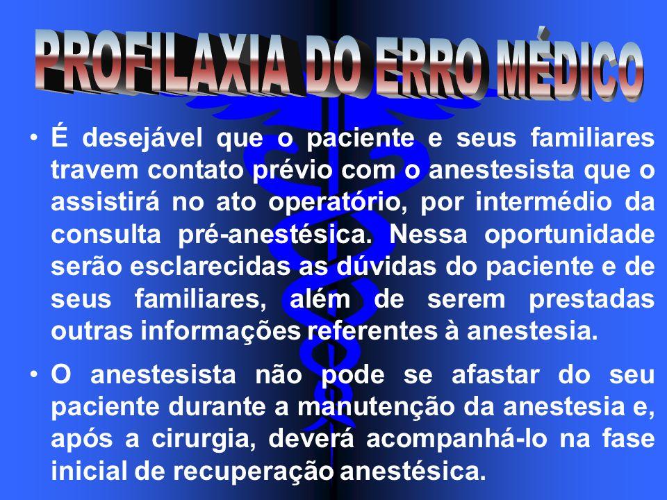 É desejável que o paciente e seus familiares travem contato prévio com o anestesista que o assistirá no ato operatório, por intermédio da consulta pré