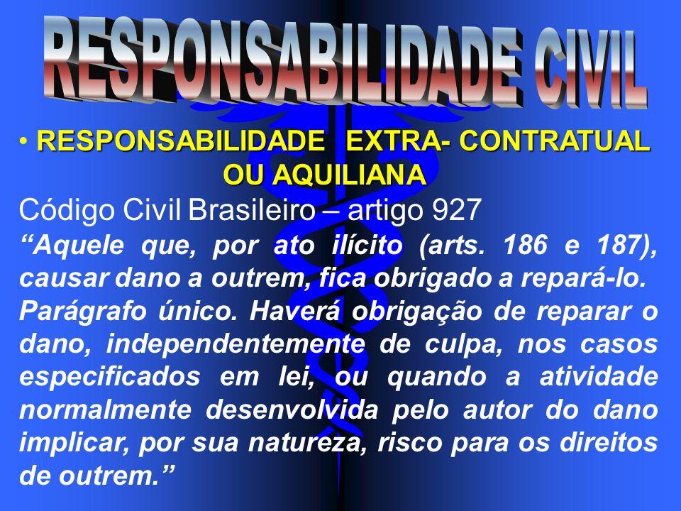 RESPONSABILIDADE EXTRA- CONTRATUAL OU AQUILIANA OU AQUILIANA Código Civil Brasileiro – artigo 927 Aquele que, por ato ilícito (arts. 186 e 187), causa