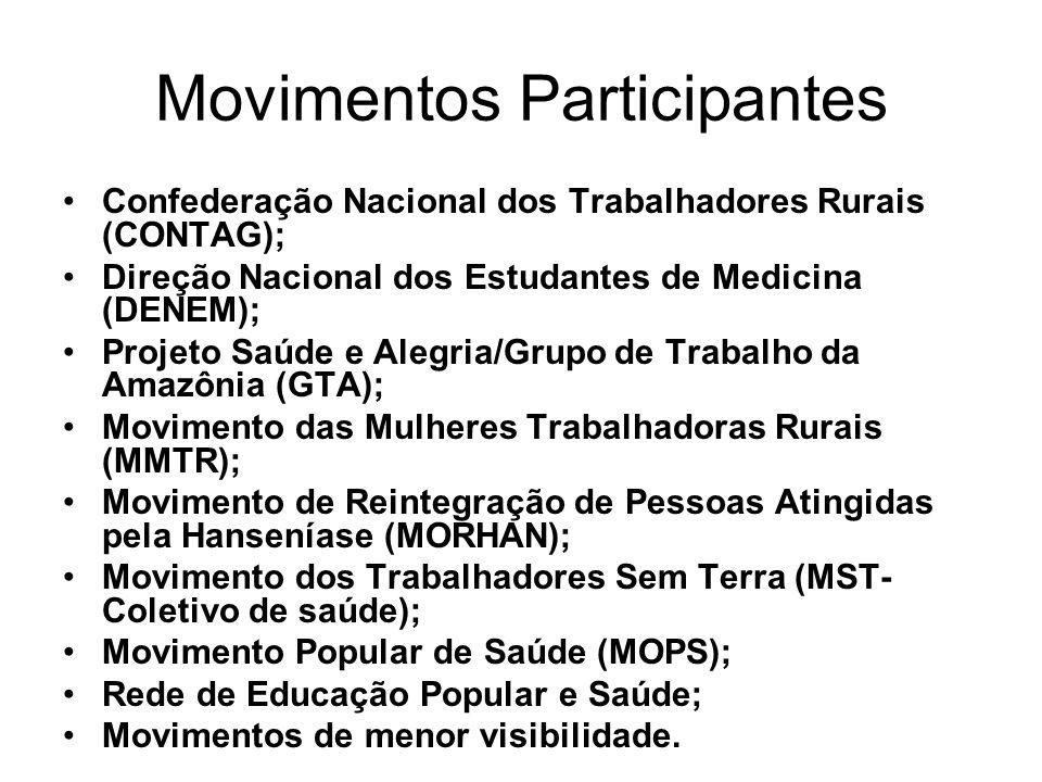 Movimentos Participantes Confederação Nacional dos Trabalhadores Rurais (CONTAG); Direção Nacional dos Estudantes de Medicina (DENEM); Projeto Saúde e