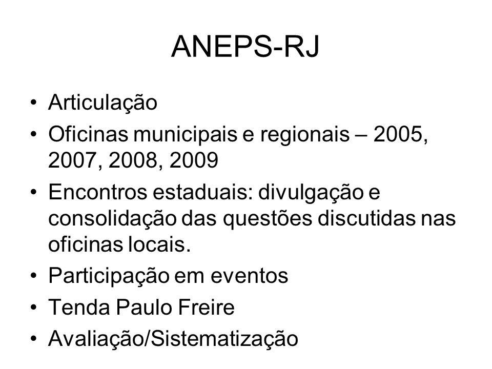ANEPS-RJ Articulação Oficinas municipais e regionais – 2005, 2007, 2008, 2009 Encontros estaduais: divulgação e consolidação das questões discutidas n