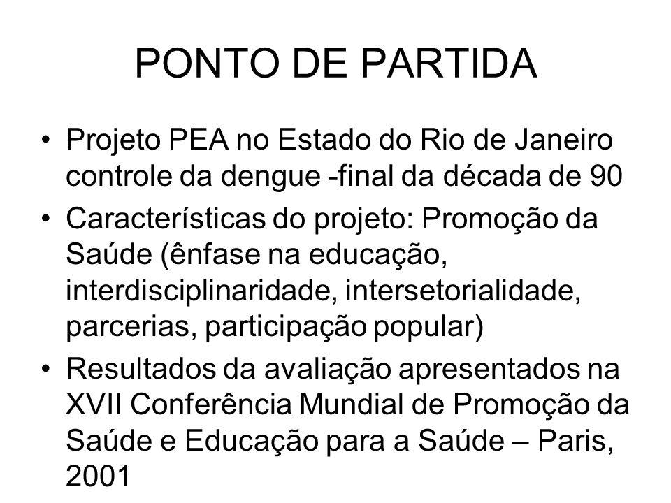 PONTO DE PARTIDA Projeto PEA no Estado do Rio de Janeiro controle da dengue -final da década de 90 Características do projeto: Promoção da Saúde (ênfa
