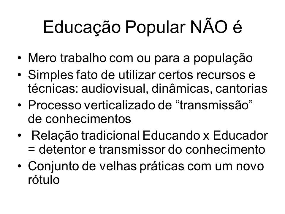 Educação Popular NÃO é Mero trabalho com ou para a população Simples fato de utilizar certos recursos e técnicas: audiovisual, dinâmicas, cantorias Pr