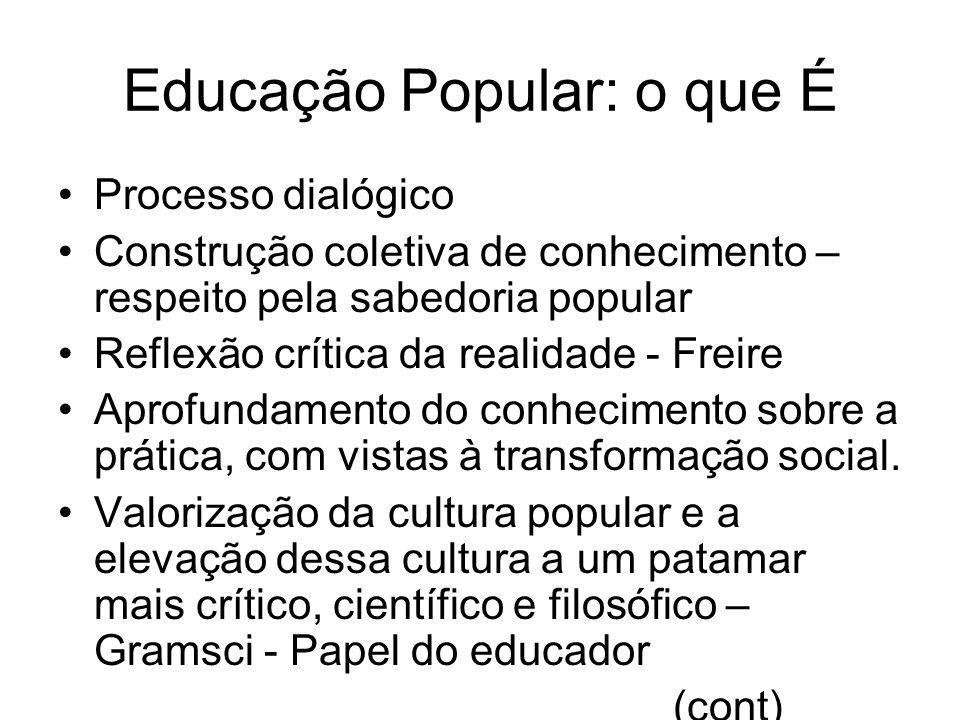 Educação Popular: o que É Processo dialógico Construção coletiva de conhecimento – respeito pela sabedoria popular Reflexão crítica da realidade - Fre