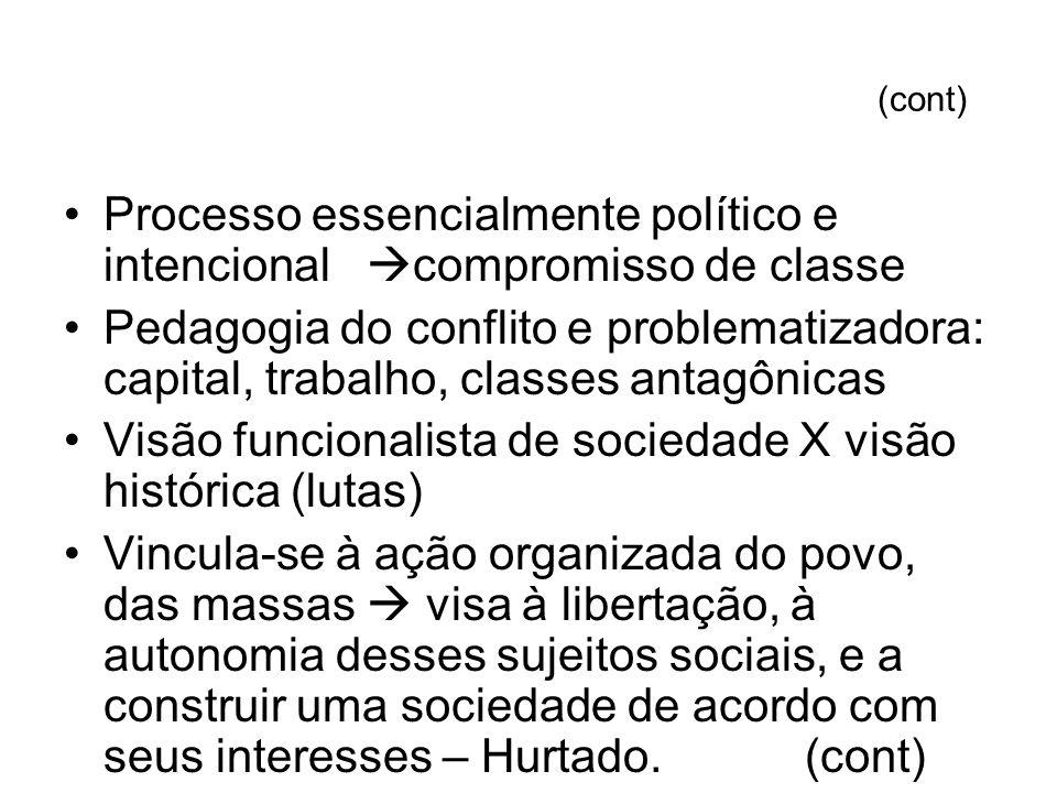 Processo essencialmente político e intencional compromisso de classe Pedagogia do conflito e problematizadora: capital, trabalho, classes antagônicas