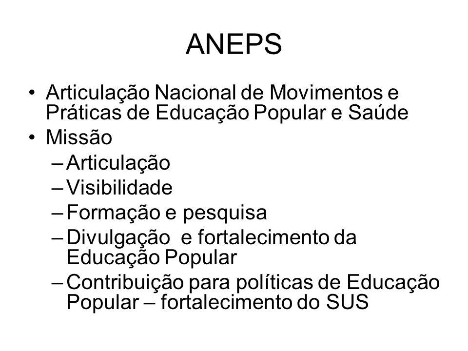 ANEPS Articulação Nacional de Movimentos e Práticas de Educação Popular e Saúde Missão –Articulação –Visibilidade –Formação e pesquisa –Divulgação e f