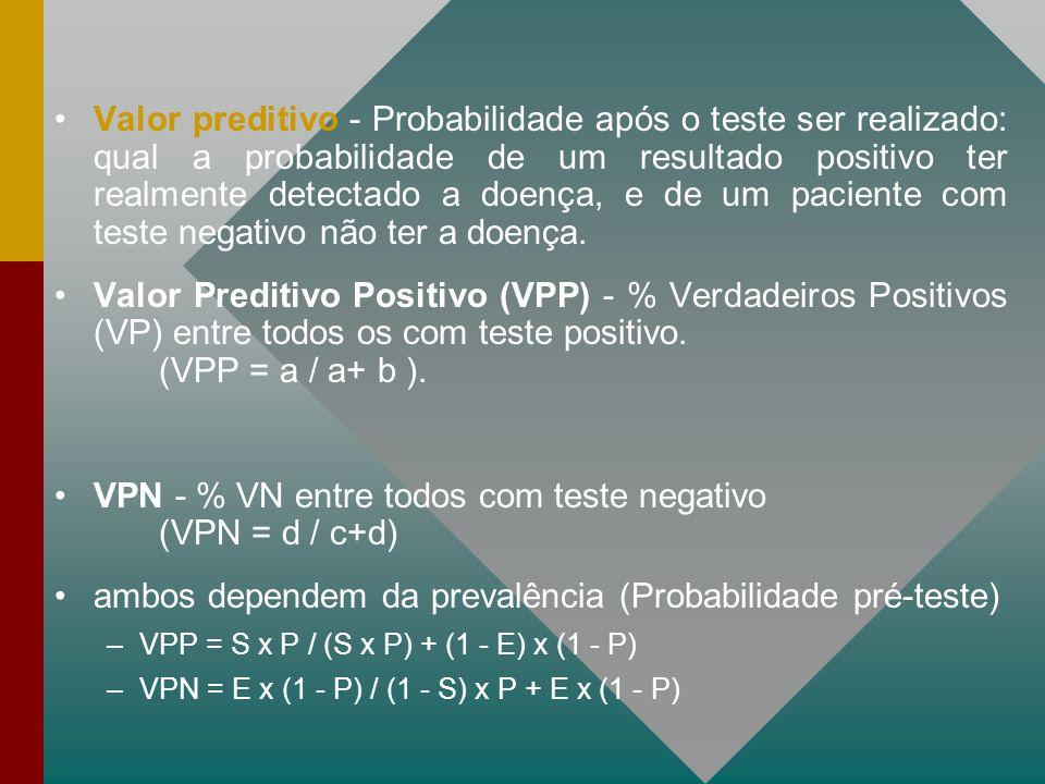 Valor preditivo - Probabilidade após o teste ser realizado: qual a probabilidade de um resultado positivo ter realmente detectado a doença, e de um paciente com teste negativo não ter a doença.