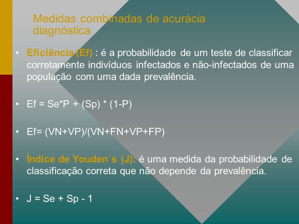 Medidas combinadas de acurácia diagnóstica Eficiência (Ef) : é a probabilidade de um teste de classificar corretamente indivíduos infectados e não-infectados de uma população com uma dada prevalência.
