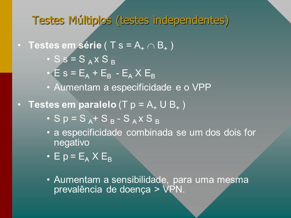 Testes Múltiplos (testes independentes) Testes em série ( T s = A + B + ) S s = S A x S B E s = E A + E B - E A X E B Aumentam a especificidade e o VPP Testes em paralelo (T p = A + U B + ) S p = S A + S B - S A x S B a especificidade combinada se um dos dois for negativo E p = E A X E B Aumentam a sensibilidade, para uma mesma prevalência de doença > VPN.