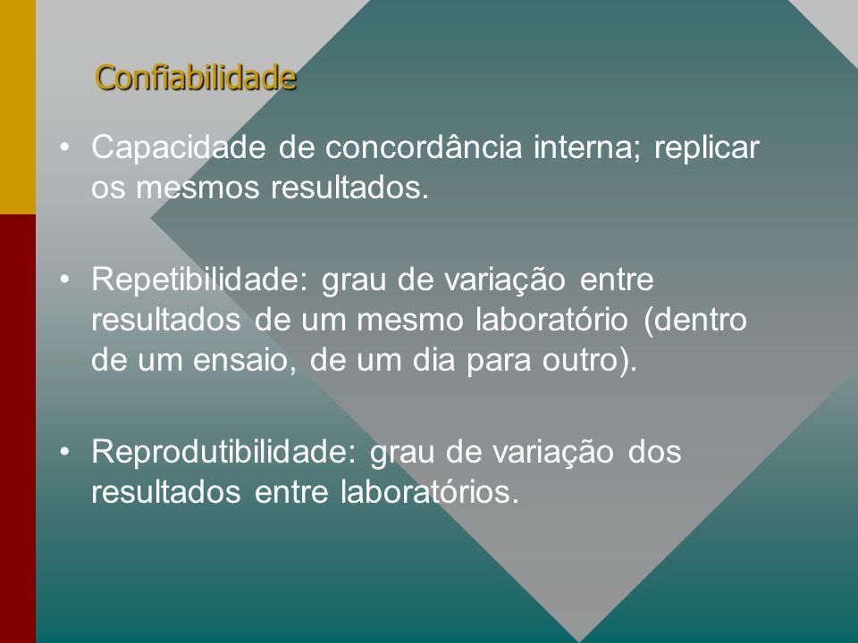 Confiabilidade Capacidade de concordância interna; replicar os mesmos resultados.