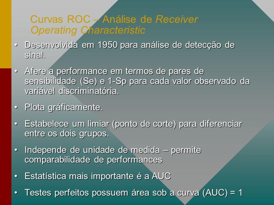 Curvas ROC – Análise de Receiver Operating Characteristic Desenvolvida em 1950 para análise de detecção de sinal.Desenvolvida em 1950 para análise de detecção de sinal.