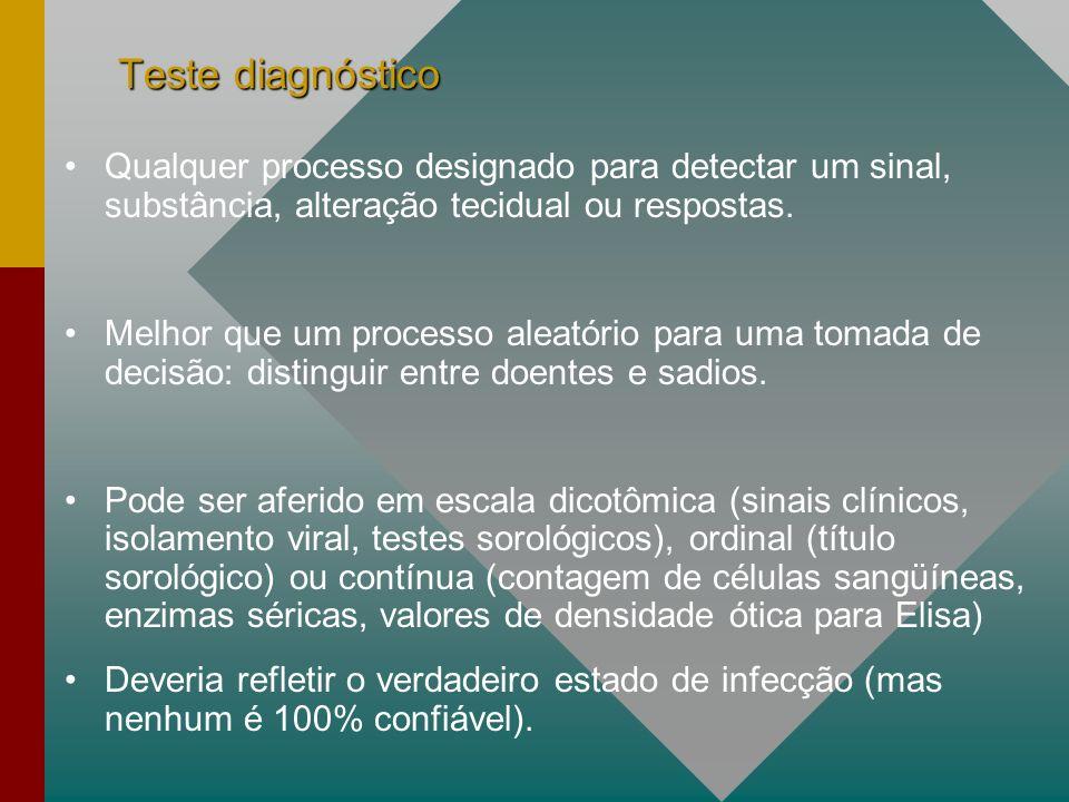 Propriedade de um teste diagnóstico Sensibilidade - capacidade de detectar a doença quando de fato está presente.Sensibilidade - capacidade de detectar a doença quando de fato está presente.