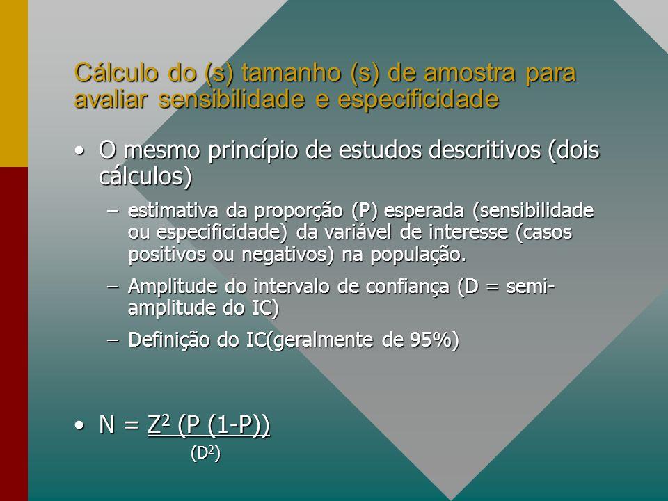 Cálculo do (s) tamanho (s) de amostra para avaliar sensibilidade e especificidade O mesmo princípio de estudos descritivos (dois cálculos)O mesmo princípio de estudos descritivos (dois cálculos) –estimativa da proporção (P) esperada (sensibilidade ou especificidade) da variável de interesse (casos positivos ou negativos) na população.