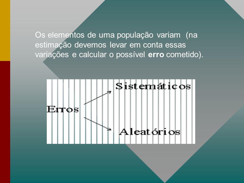 Os elementos de uma população variam (na estimação devemos levar em conta essas variações e calcular o possível erro cometido).