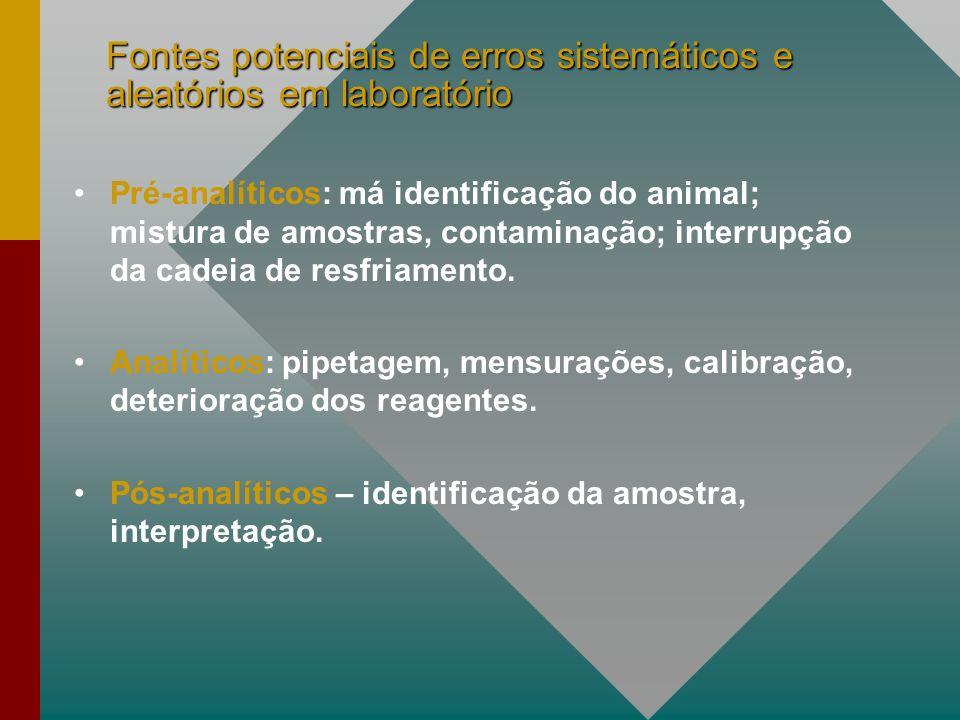 Fontes potenciais de erros sistemáticos e aleatórios em laboratório Pré-analíticos: má identificação do animal; mistura de amostras, contaminação; interrupção da cadeia de resfriamento.