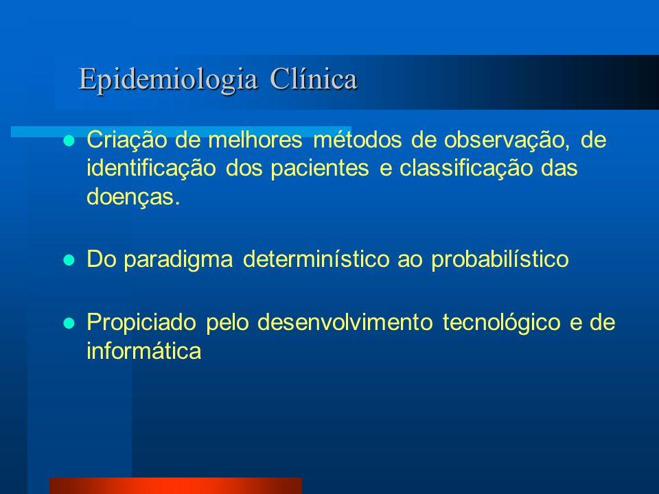 Epidemiologia Clínica Criação de melhores métodos de observação, de identificação dos pacientes e classificação das doenças. Do paradigma determinísti
