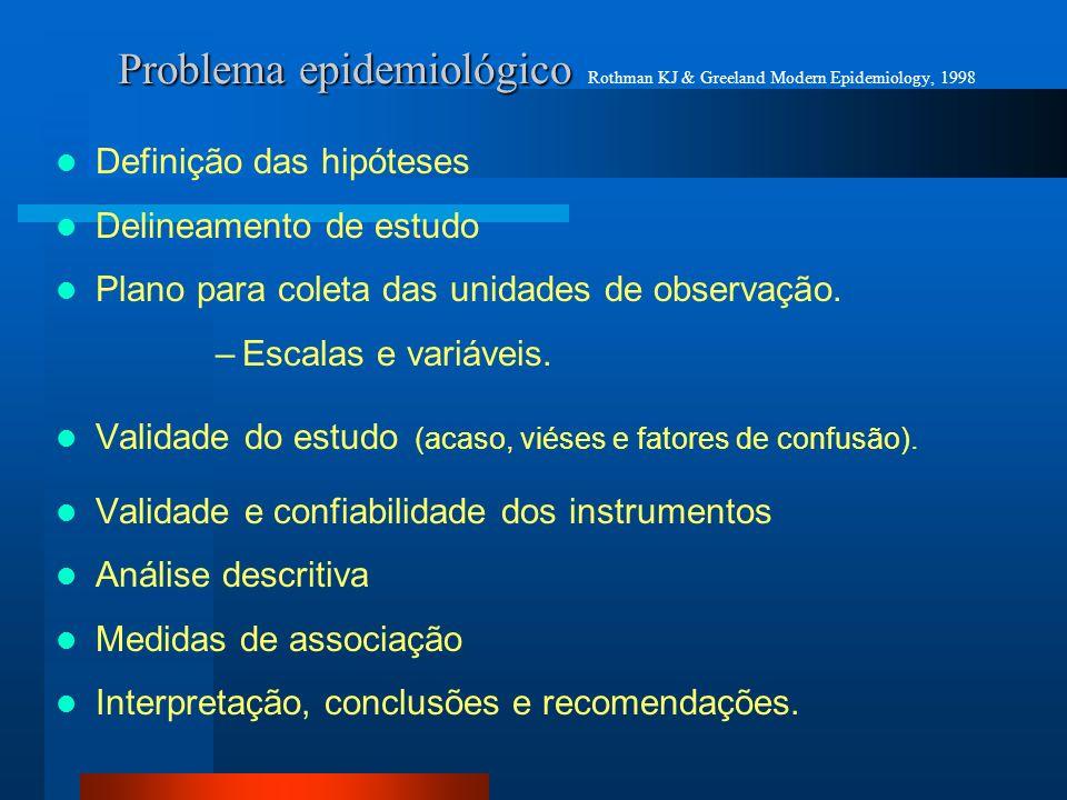 Problema epidemiológico Problema epidemiológico Rothman KJ & Greeland Modern Epidemiology, 1998 Definição das hipóteses Delineamento de estudo Plano p