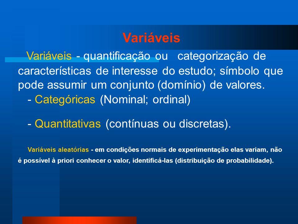 Variáveis Variáveis - quantificação ou categorização de características de interesse do estudo; símbolo que pode assumir um conjunto (domínio) de valo