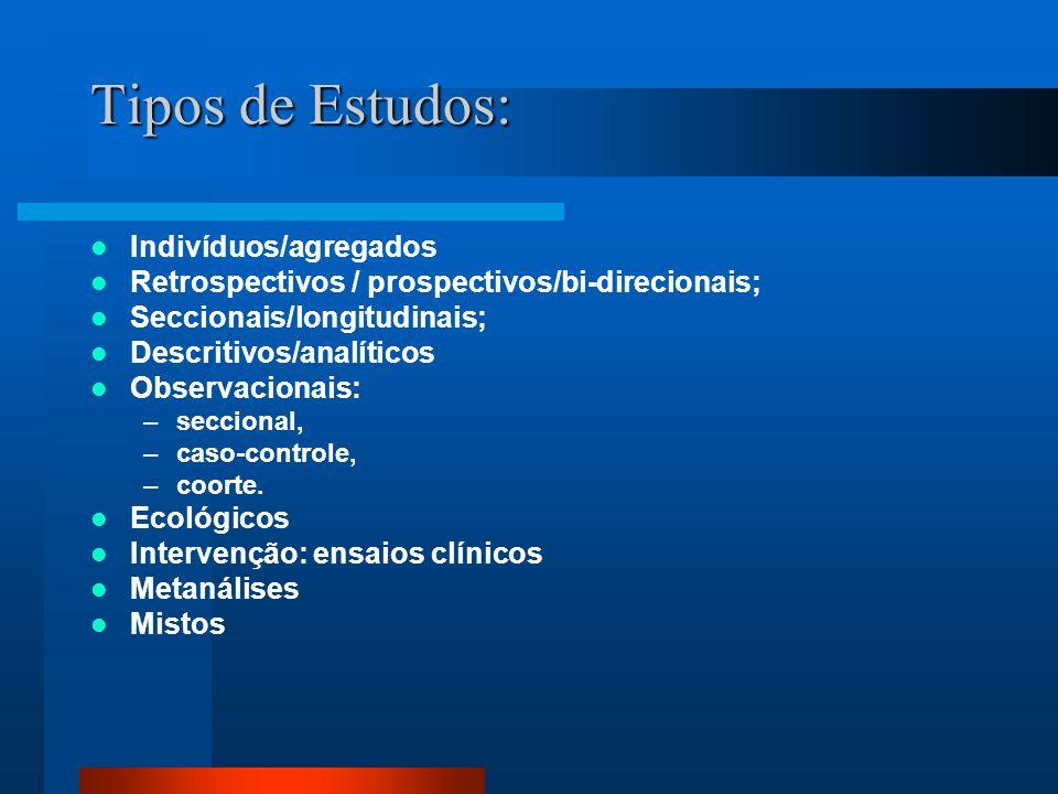 Tipos de Estudos: Indivíduos/agregados Retrospectivos / prospectivos/bi-direcionais; Seccionais/longitudinais; Descritivos/analíticos Observacionais: