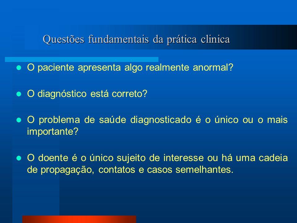 Questões fundamentais da prática clinica O paciente apresenta algo realmente anormal? O diagnóstico está correto? O problema de saúde diagnosticado é