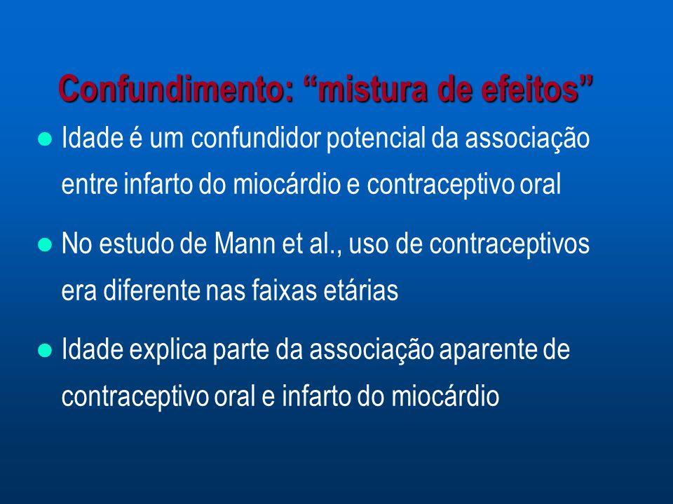 Confundimento: mistura de efeitos Idade é um confundidor potencial da associação entre infarto do miocárdio e contraceptivo oral No estudo de Mann et