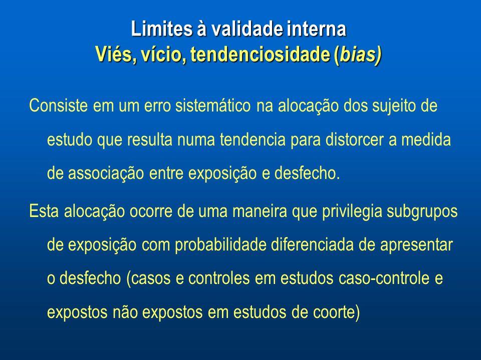 Limites à validade interna Viés, vício, tendenciosidade ( bias) Consiste em um erro sistemático na alocação dos sujeito de estudo que resulta numa ten