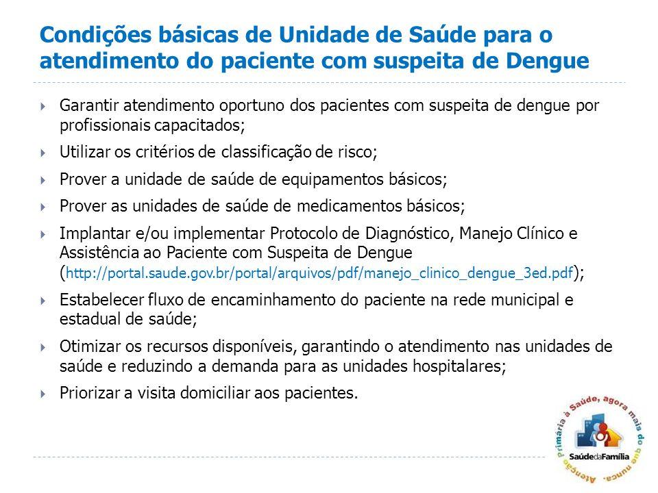 Condições básicas de Unidade de Saúde para o atendimento do paciente com suspeita de Dengue Garantir atendimento oportuno dos pacientes com suspeita d