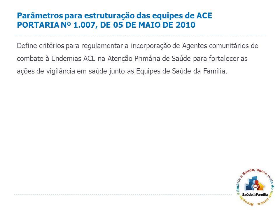 Parâmetros para estruturação das equipes de ACE PORTARIA Nº 1.007, DE 05 DE MAIO DE 2010 Define critérios para regulamentar a incorporação de Agentes