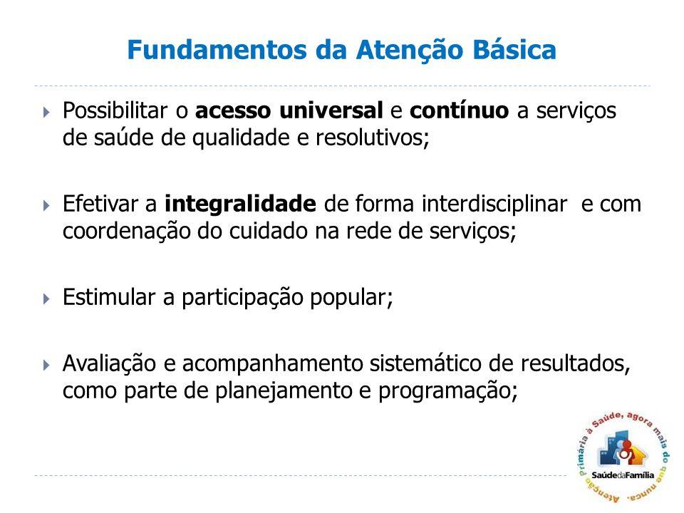 Fundamentos da Atenção Básica Possibilitar o acesso universal e contínuo a serviços de saúde de qualidade e resolutivos; Efetivar a integralidade de f